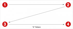 Z-shaped pattern