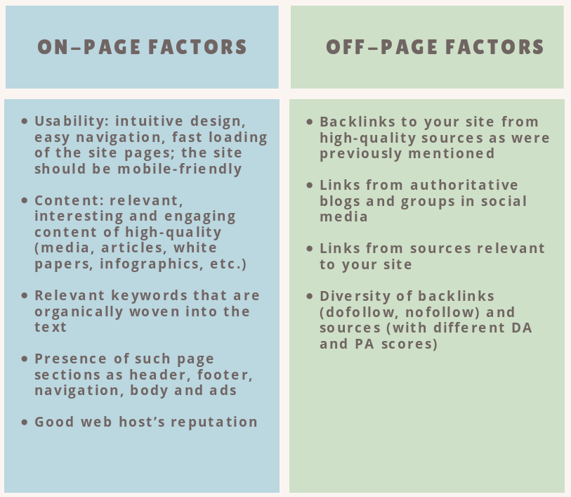Onpage and offpage factors that influence your website strength