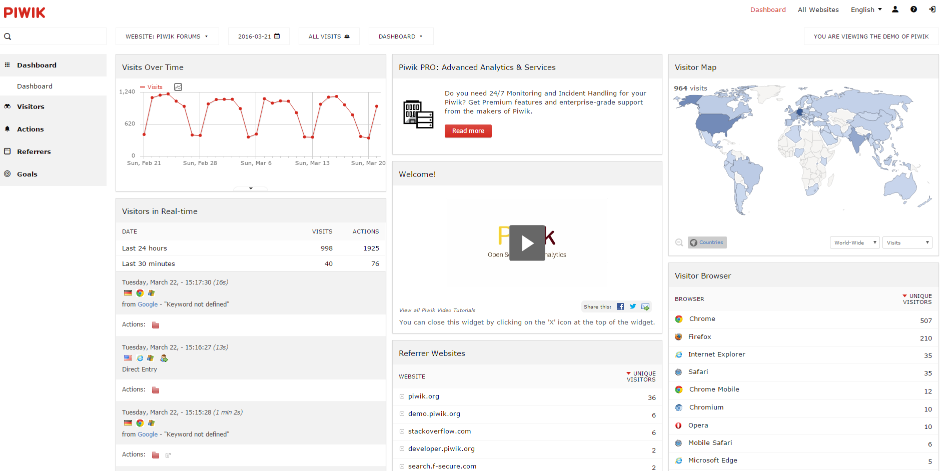 Piwik - Google Analytics alternative