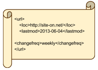 Example of <Changefreq> tag in Sitemap